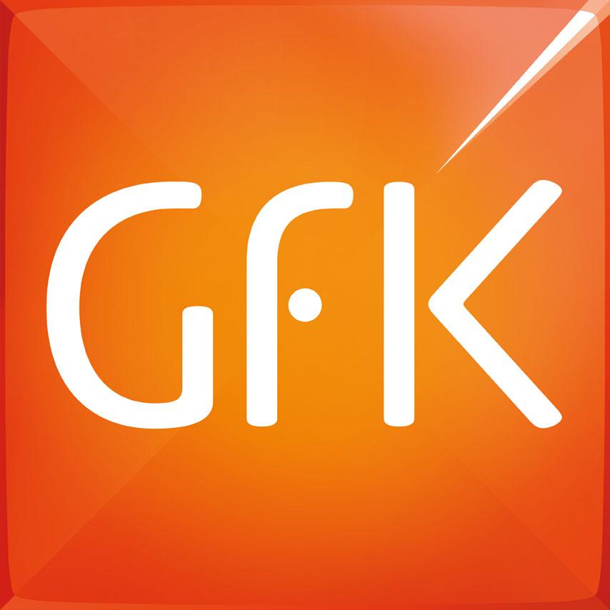 GfK Nielsen India